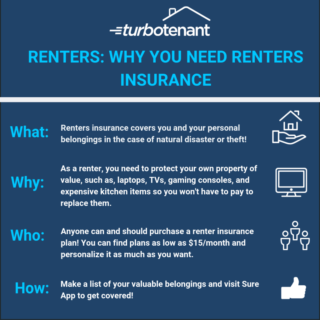Renters Insurance, do I need it?